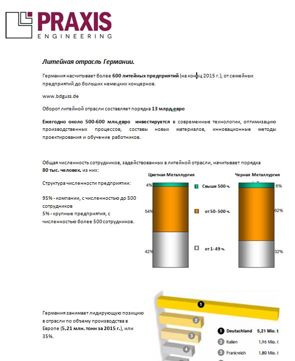 Состояние литейного производства в Германии.