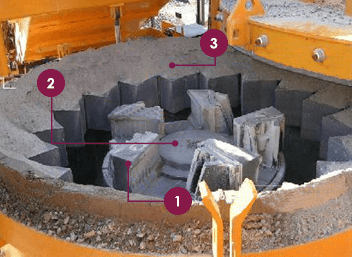 Изнашиваемые элементы в центробежно-ударных дробилках