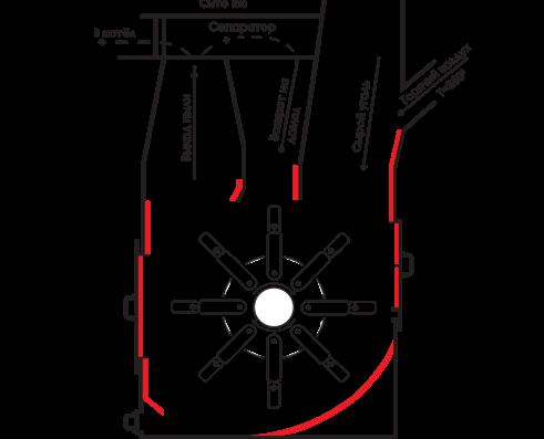 Схематический разрез ММТ