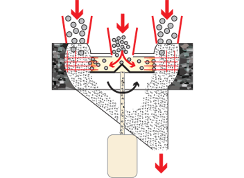 Схема работы центробежно - ударной дробилки